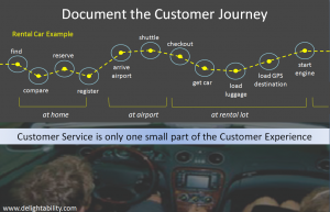 Rental Car Customer Experience Journey More than Customer Service - Delightability, LLC.