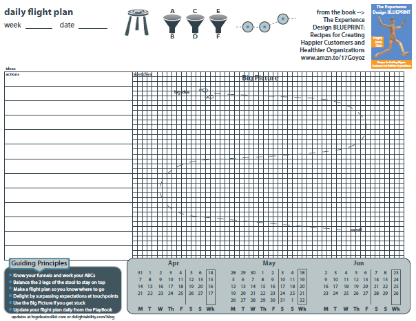 Delight Flight Plan Q2 2014 image Delightability - Big Idea Toolkit