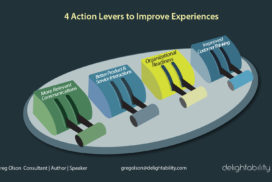 image of using 4 action levers in delivering better customer experiences - Gregory Olson