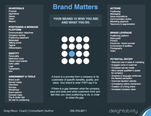 image of brand considerations - Delightability LLC