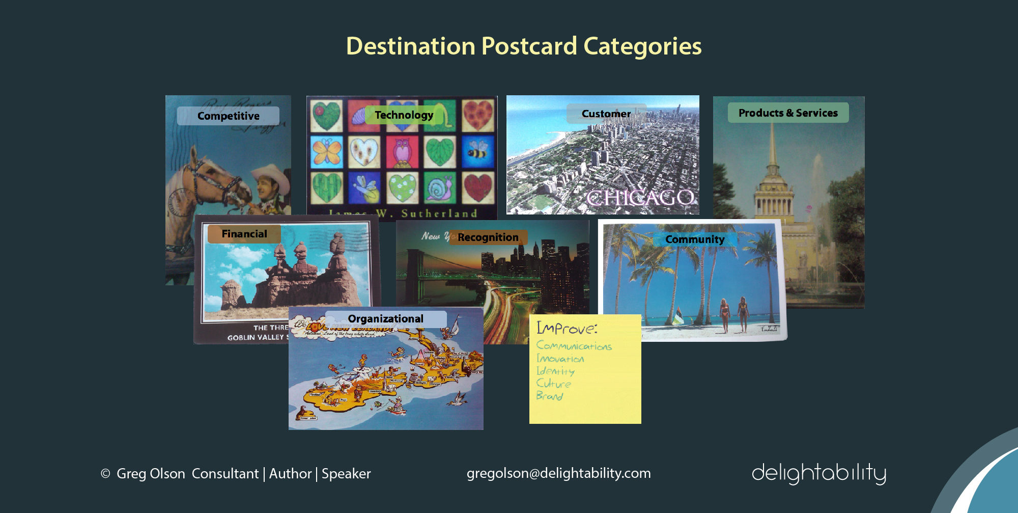 image of Greg Olsons Destination Postcard Categories for Strategic Planning Discussions about future
