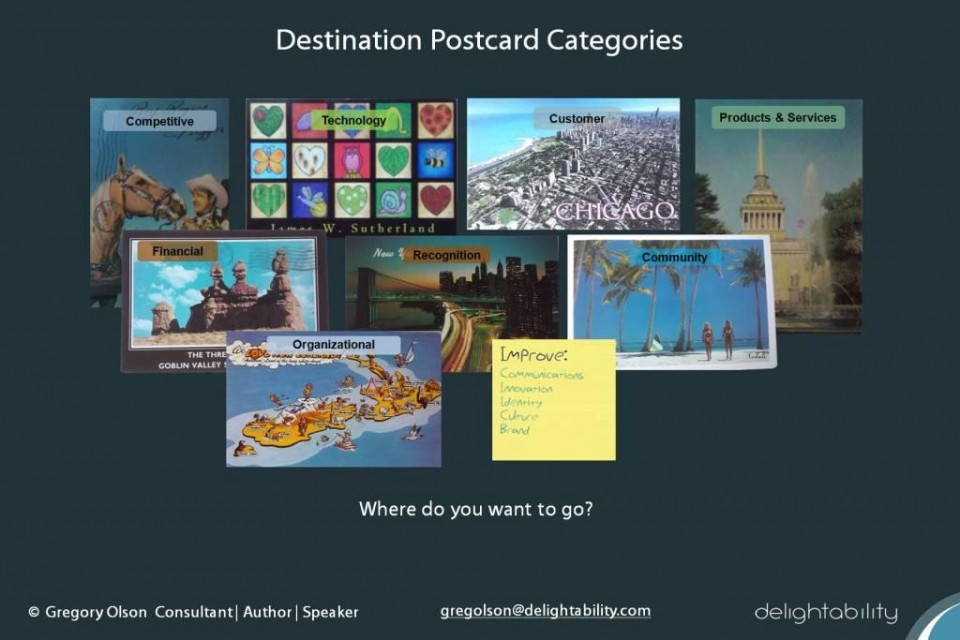 image of destination postcards for use in thinking about the future - Gregory Olson - delightability