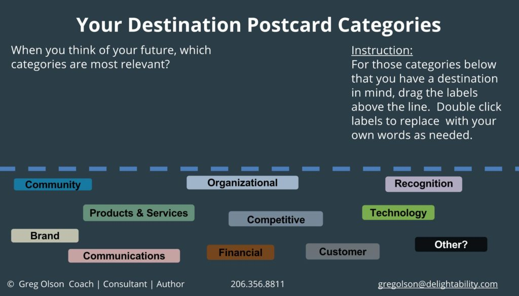 image of choosing Destination Postcard Categories-Greg-Olson-Delightability-206-356-8811