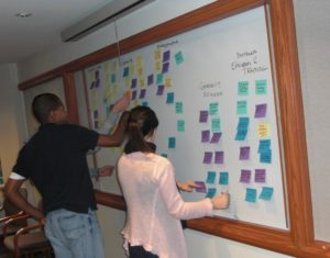 image of brainstorming exercise - greg olson - delightability