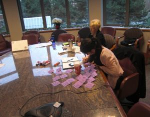 image of individuals brainstorming during affinity mapping exercise - delightability