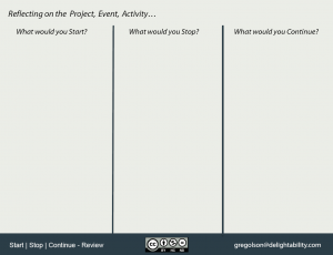 image of Start-Stop-Continue-Review-Feedback-Sheet-Greg-Olson-Delightability-LLC-206-356-8811